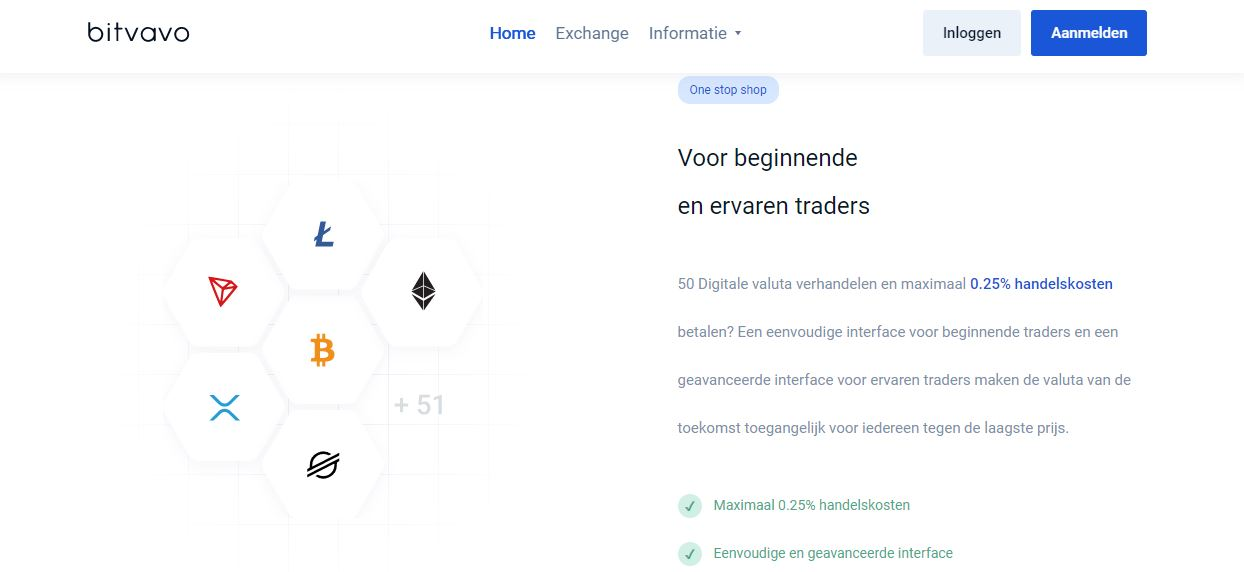bitvavo review